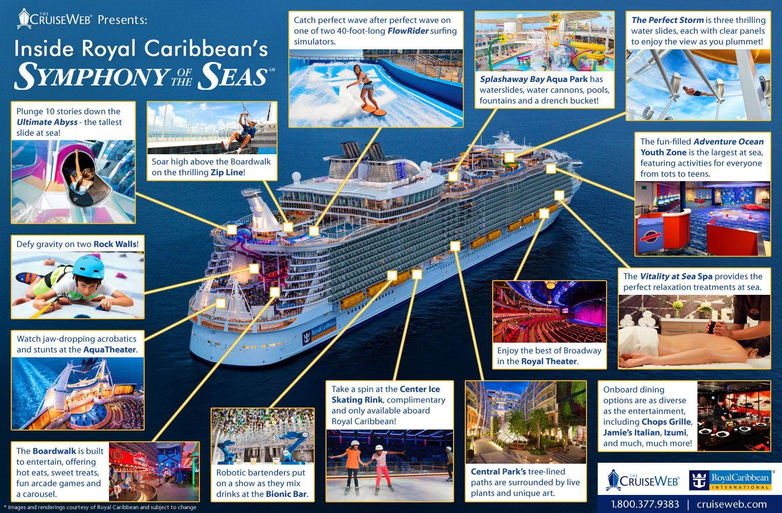Круизный лайнер Symphony of the Seas | Симфония морей