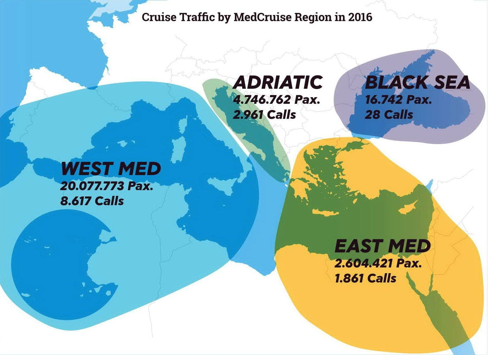 Cruise Traffic by Med in 2016