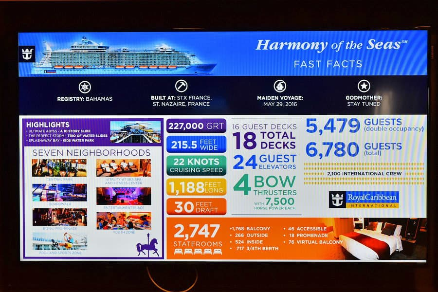 harmony-of-the-seas-facts
