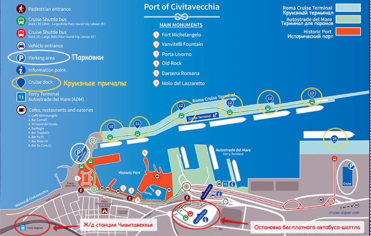 map-of-port-of-civitavecchia